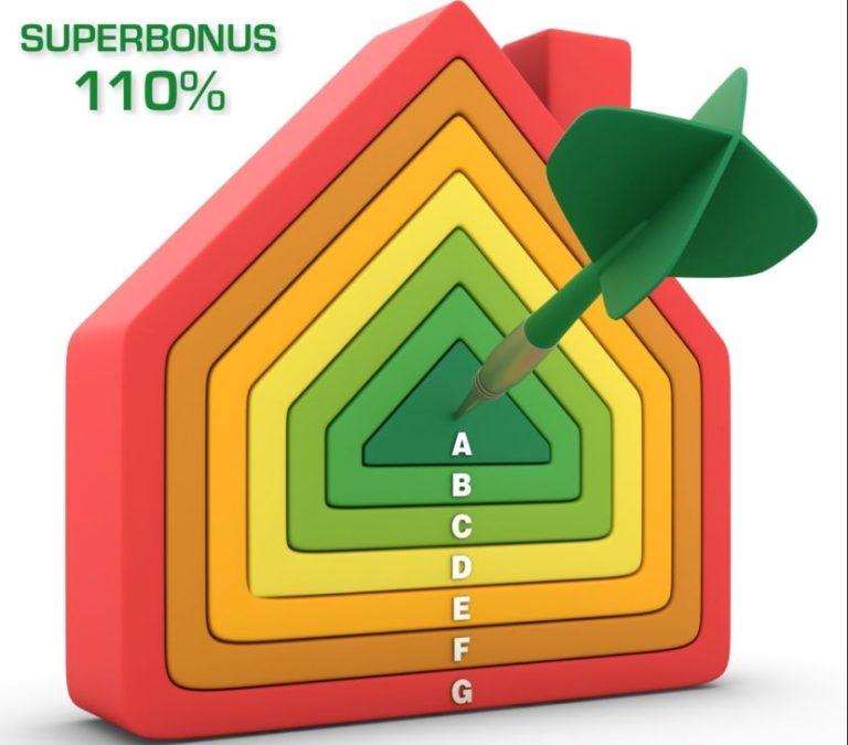Polizze specifiche per il Superbonus: come devono essere stipulate?