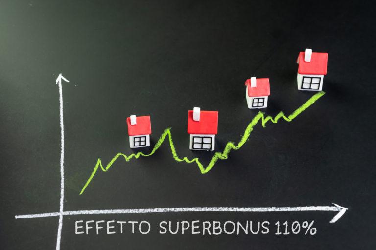 Lo sviluppo del mercato immobiliare grazie al Superbonus 110%